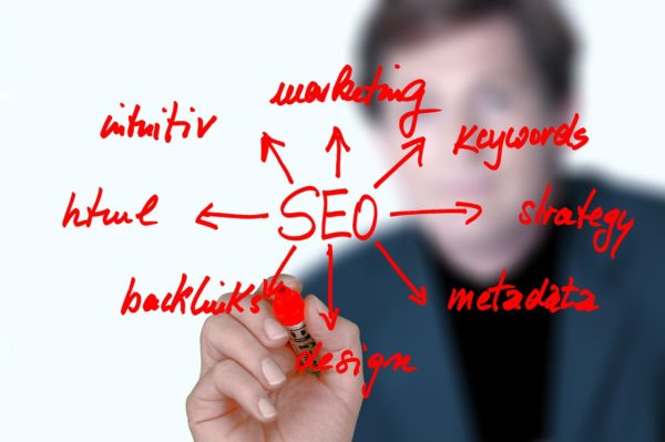 Digital Marketing SEM and SEO – What You Really Need to Know to Take Your Business to the Next Level