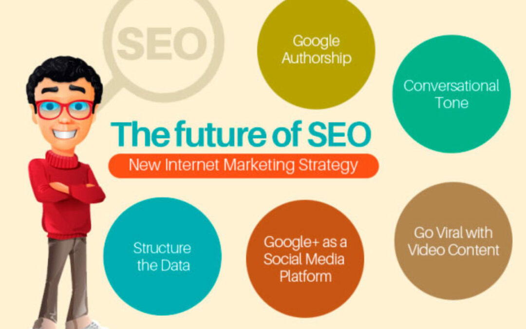 The Future of SEO: What SEO & Marketing Pros Need to Understand
