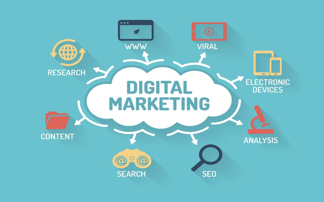 Why SEO Should Be The Foundation Of Any Small Business's Digital Marketing Strategy